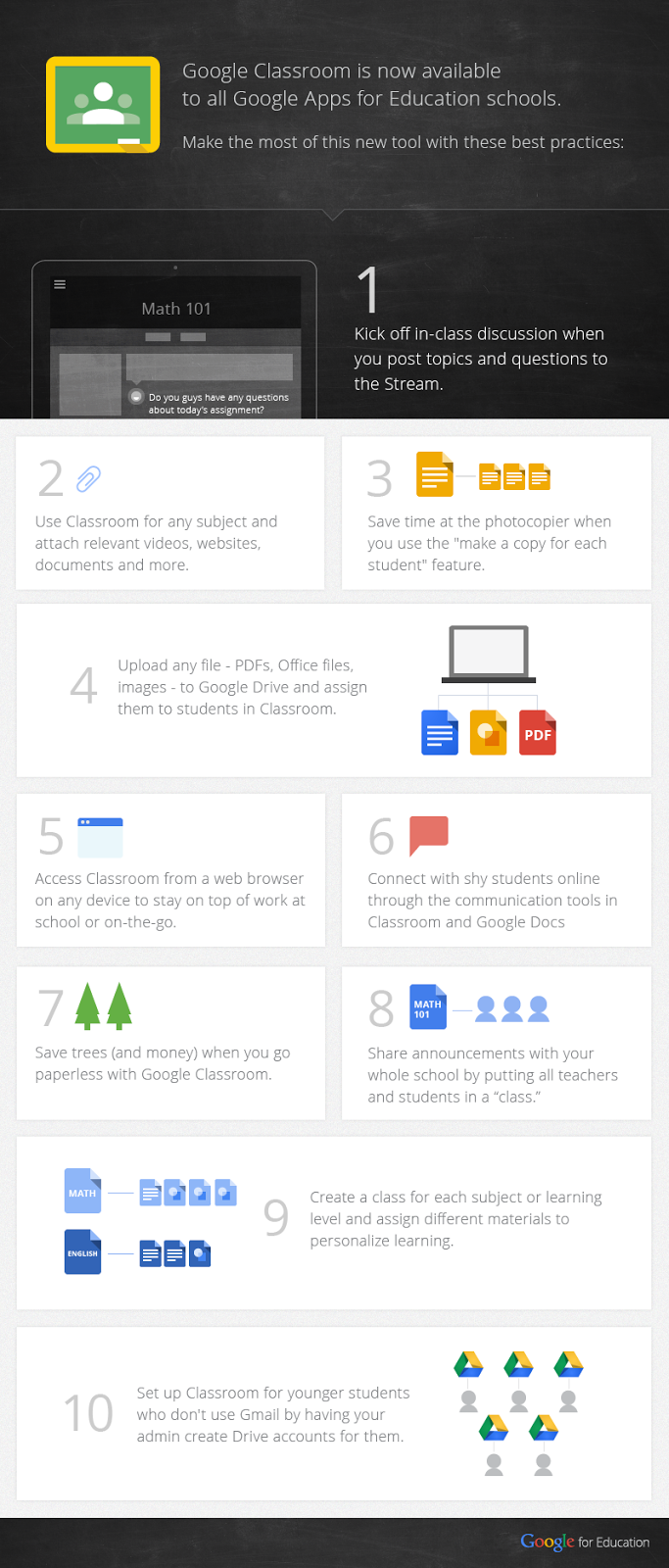 Google Classroom Tips Infographic