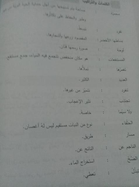 معاني وكلمات درس محمية الازرق في اللغة العربية للصف السابع