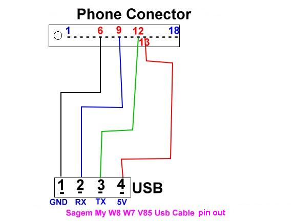 usb 30 pinout diagram gsm sri lanka sagem w8 usb cable pin out usb connector pinout diagram