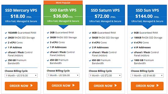 Linux VPS, SSD Hosting plan, linux hosting