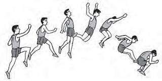 perbedaan pertandingan dan perlombaan,jalan dan lari,lompat jauh dan lompat jangkit,tolak dan lempar,pengertian,teknik dasar lompat tinggi,awalan lompat jauh,