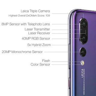 Huawei p20 pro camera features