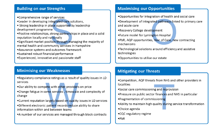 Any time ought to you actually take advantage of SWOT?