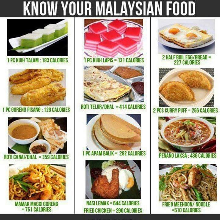 Contoh Makanan Yang Direbus