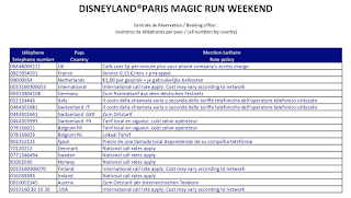 Disneyland Paris Magic Run centrale reservation