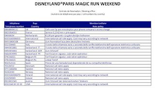 Disneyland Paris Magic Run centrale reservation