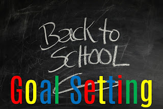 Goal setting is crucial during the beginning of the school year. It can set the tone for a successful year when you establish expectations from the start. Find out some ways  student norms were established within a reading resource room.