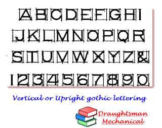 vertical-or-upright-gothic-lettering