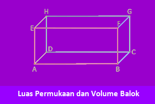 Contoh Soal Volume dan Luas Permukaan Balok