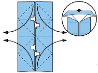 Bước 4:  Từ vị trí mũi tên mở các lớp giấy ra và làm phẳng lớp giấy