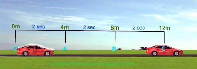 Materi Gerak, Jarak, Perpindahan, dan Kecepatan IPA SMP Lengkap