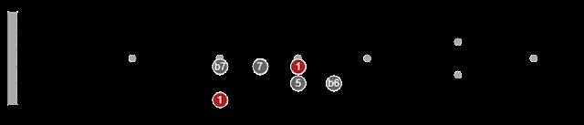 pentatonic scales based on modes