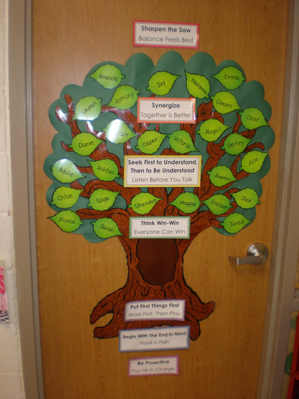 The Open Door Classroom The 7 Habits Of Happy Kids