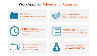 WorkApps releases first-of-its-kind industry product for the advertising and media sector