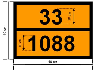 Маркировка в виде табличек оранжевого цвета