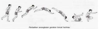 Latihan Teknik Roll Depan, Roll Belakang, Tiger dan Meroda dengan Benar
