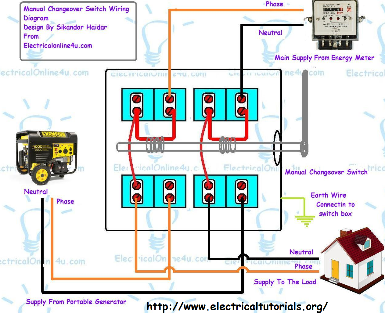 portable generator changeover switch wiring diagram electrical tutorials urdu