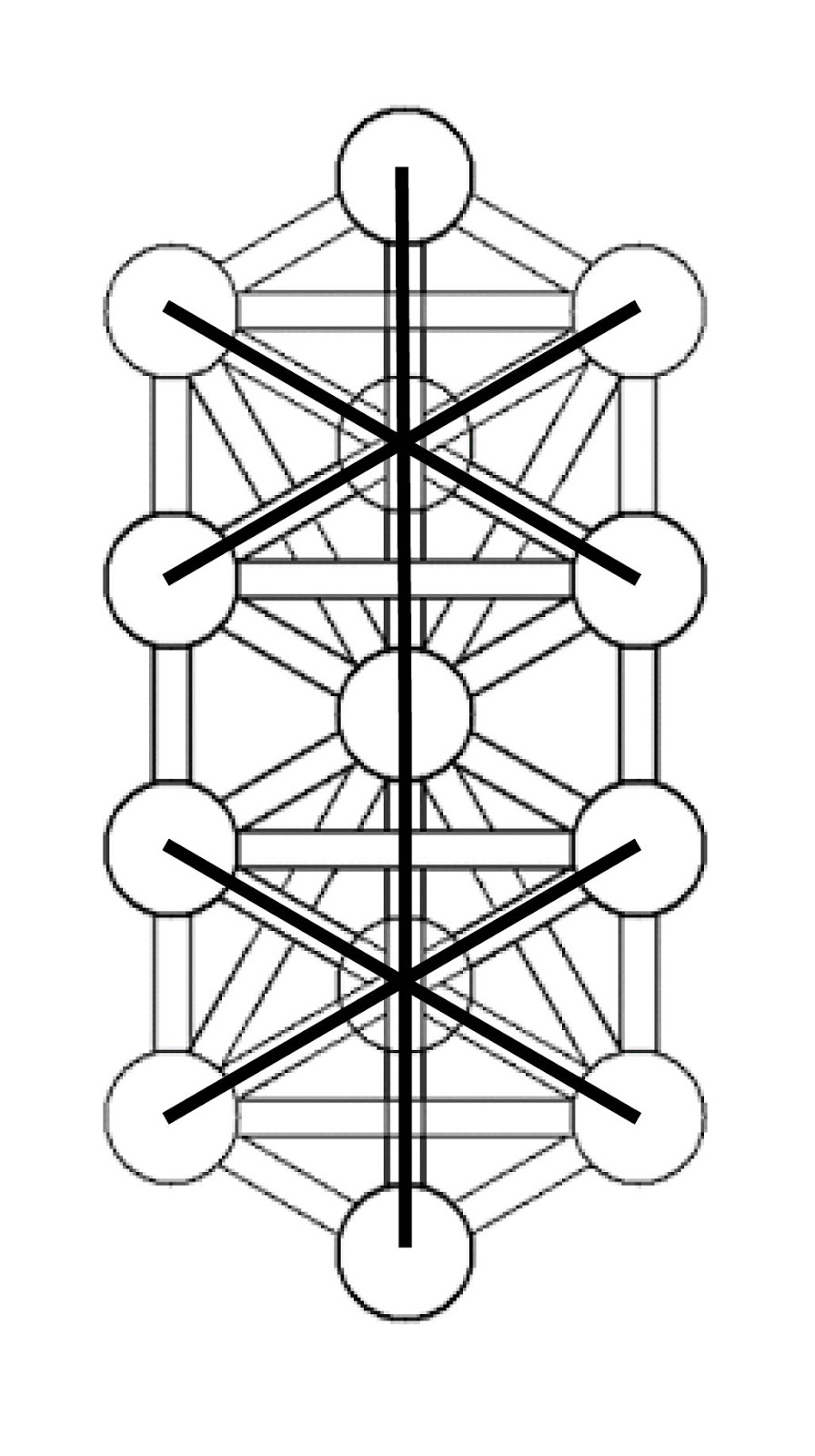 Iva Kenaz Kabbalistic Tree Of Life As Above So Below
