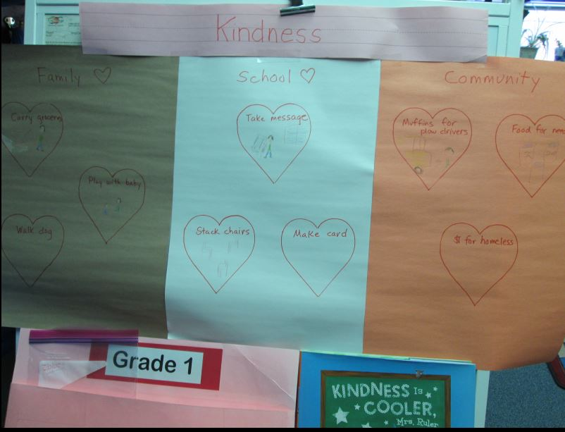 Elementary Counseling Blog: Kindness Lesson