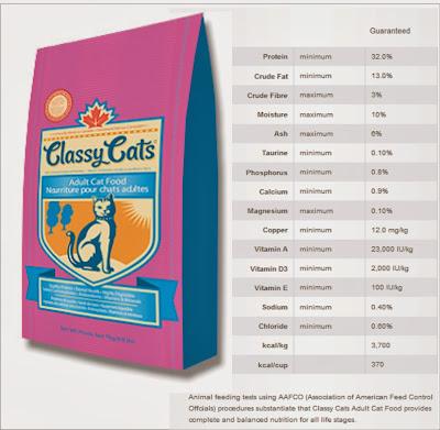 http://4.bp.blogspot.com/-ydDeheMElL4/Uw7_bslbquI/AAAAAAAAAxM/FforOMn-90c/s1600/pradika+rabbit+classy+cat+food.jpg
