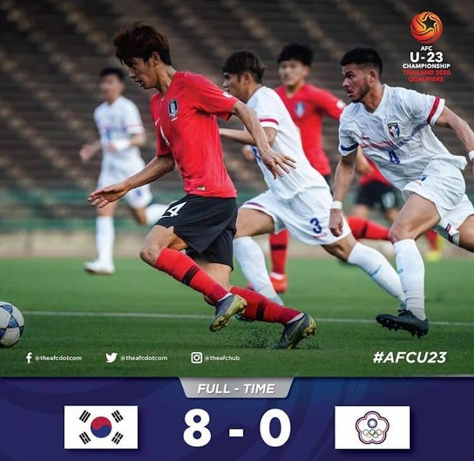Mixed results for East Asian sides, on first day of AFC U23 qualifying