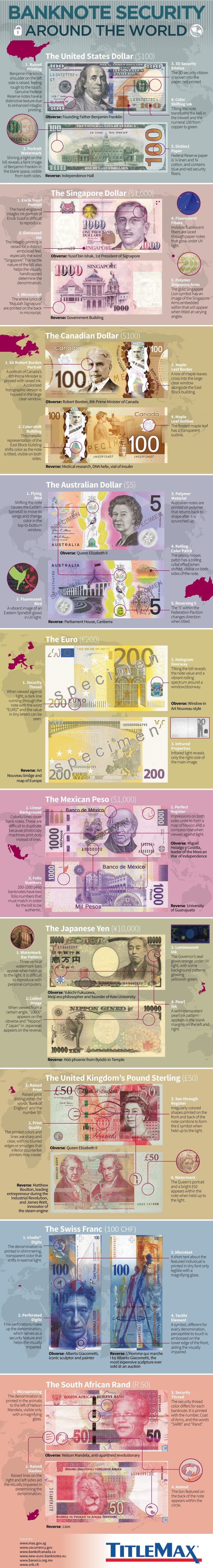 Banknote Security Around the World #Infographic