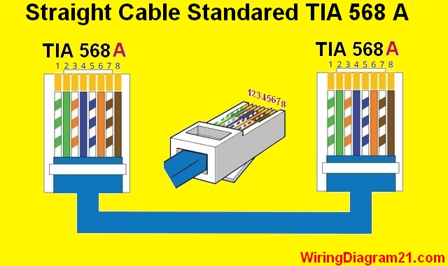 Straight Throught Cable Color Code    Wiring       Diagram      House