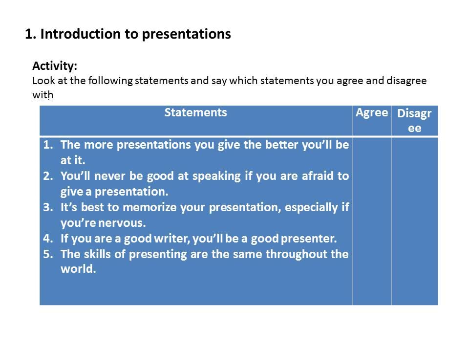 English Office@BKTTC : Presentation Power Points