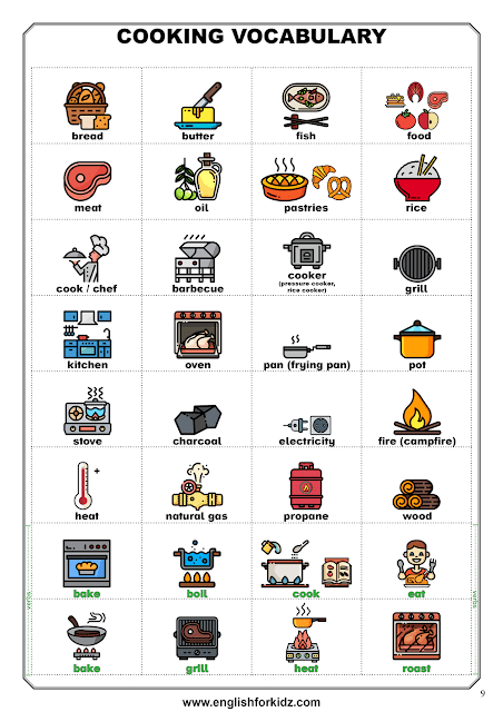 Food and cooking vocabulary for the reading comprehension passage