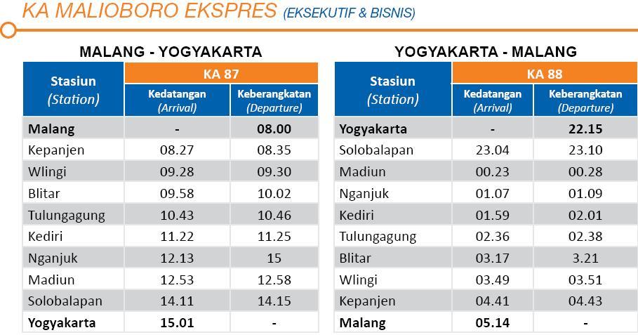 jadwal dan rute perjalanan kereta api dari dan tujuan malang rh anak negeri blogspot com