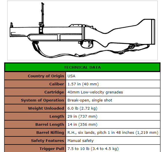 Mengapa Garena Tidak Menghapus Senjata M79 Grenade Launcher Retuwit