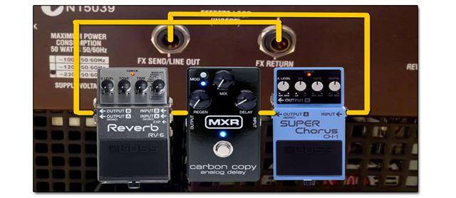 Uso del Loop de Efectos del Amplicador de Guitarra Eléctrica