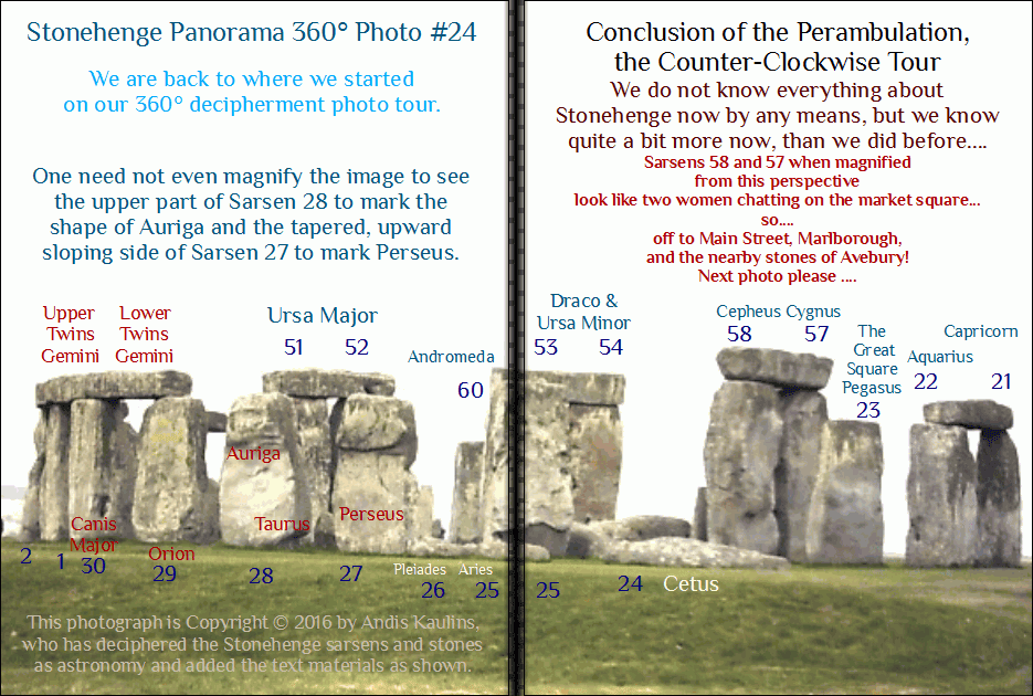 Panorama 24 Stonehenge Decipherment