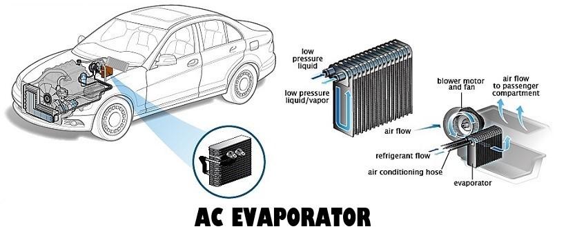AC Evaporator