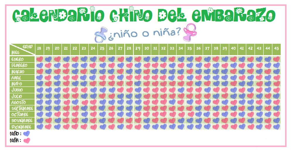 Calendario Chino Embarazo 2019