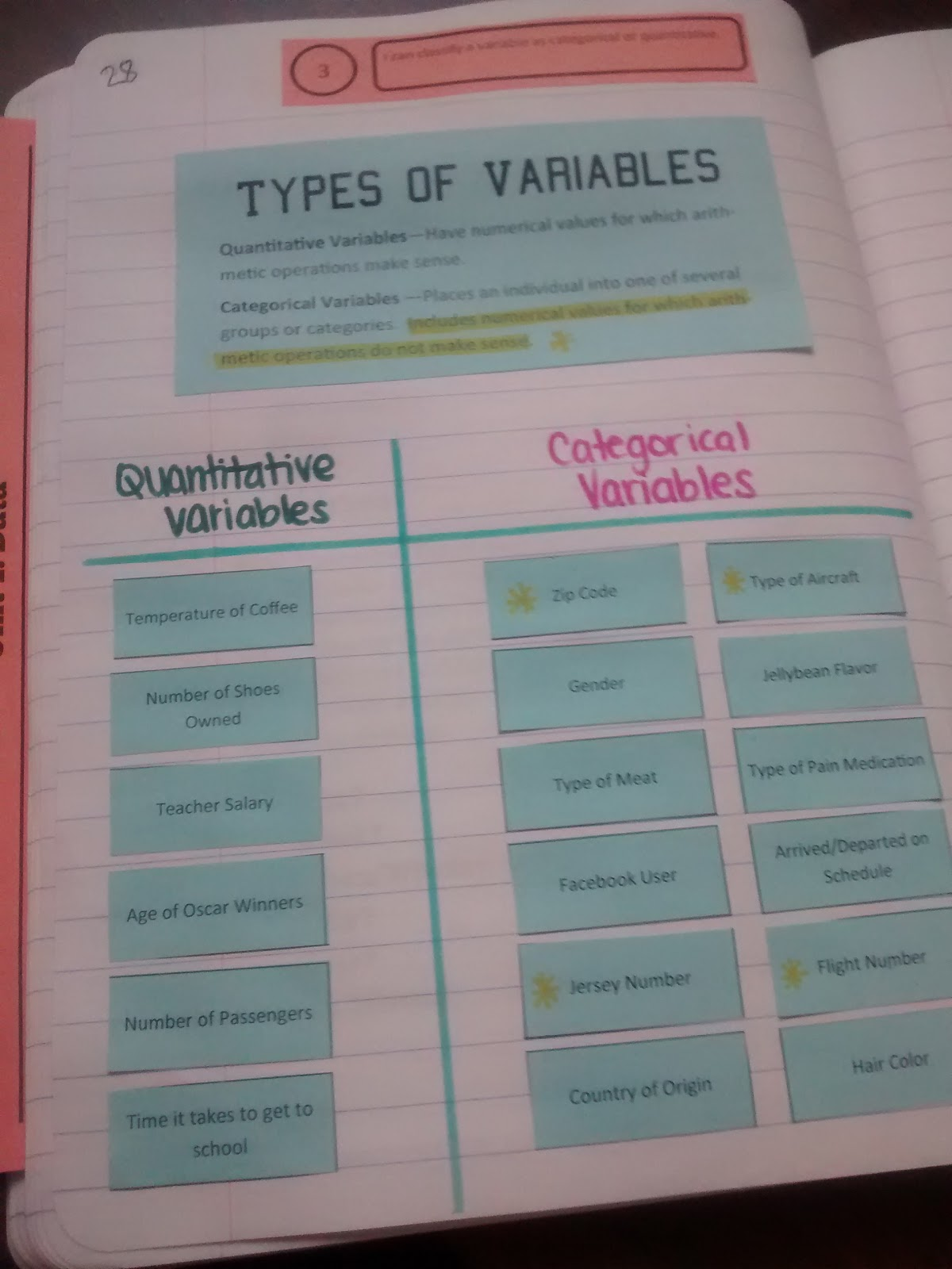 Math Love Categorical And Quantitative Variables Card Sort