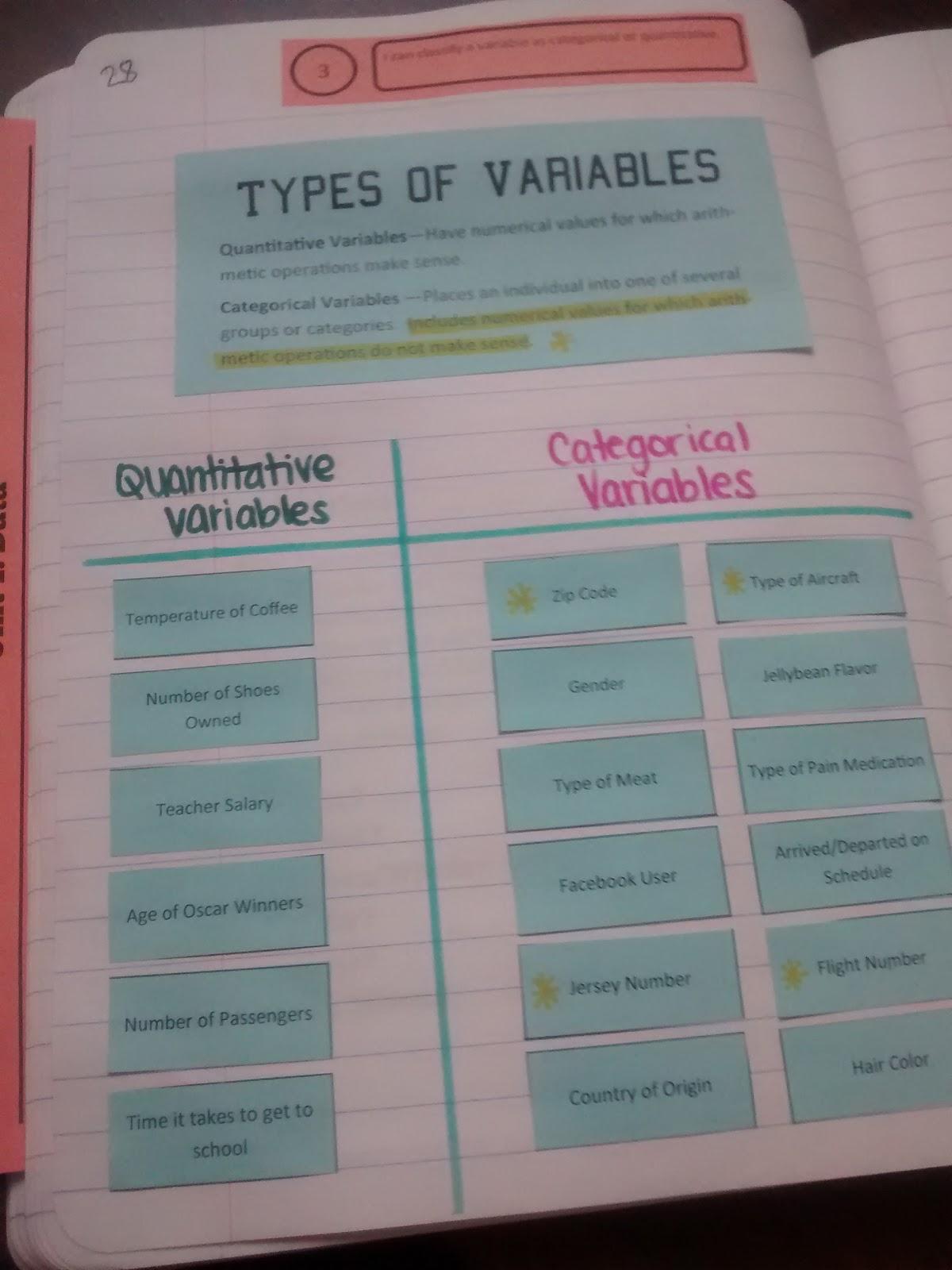 Math Love Categorical And Quantitative Variables Card Sort