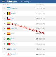 Ranking FIFA Timnas Indonesia April 2016