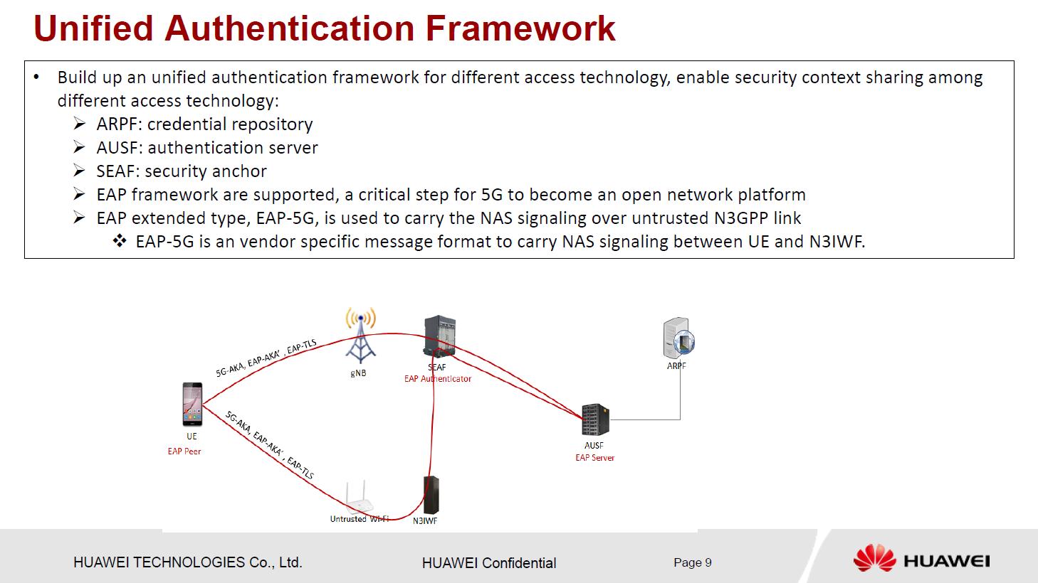 The 3G4G Blog: Signalling