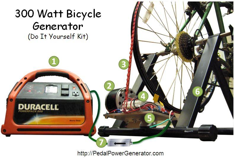 The Bicycle Mechanic Do It Yourself Bicycle Generator