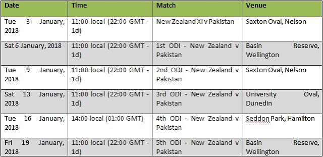 New Zealand v Pakistan ODI Series Schedule