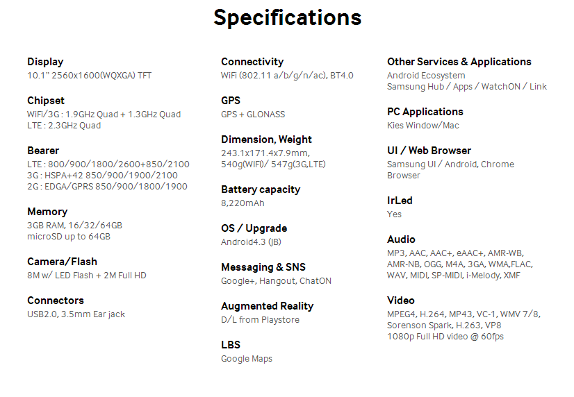 Samsung GALAXY Note 10.1 Specifications  2014 Edition