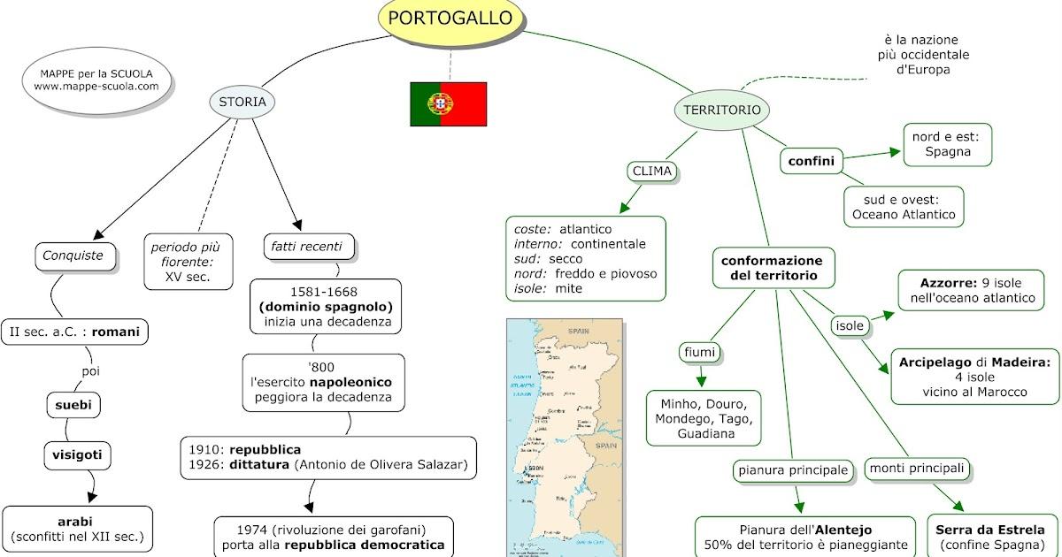 MAPPE Per La SCUOLA PORTOGALLO 1 Il Territorio E La Storia