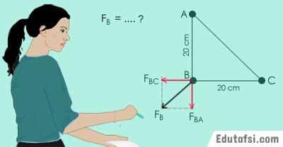Pembahasan UNBK Fisika tentang gaya Coulomb