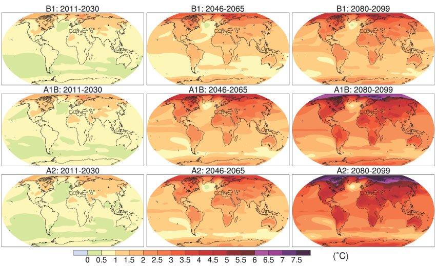 Previsões do IPCC Sobre o Clima