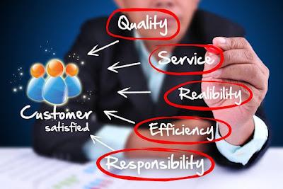 Lập chiến lược marketing hiệu quả