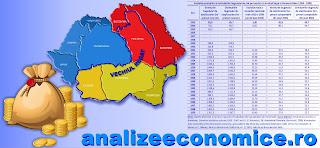 Cum au evoluat veniturile bugetare ale României între 1913 și 1939.