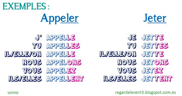 Czasowniki pierwszej grupy - odmiana czasownika appeler oraz jeter - Francuski przy kawie