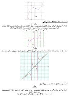 حالات نقطة الإنعطاف لبيان دالة inflection+3.jpg