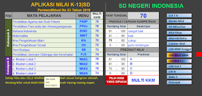 Download Aplikasi Raport Kurikulum 2013 SD Sesuai Permendikbud 23 Tahun 2016